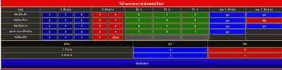 โปรแกรมโกงหวยหุ้นออนไลน์ casinobet168.com