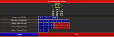 โปรแกรมเลขเด็ด เลขเด่น  casinobet168.com