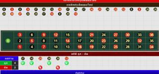 โปรแกรมโกงรูเล็ตออนไลน์ casinobet168.com